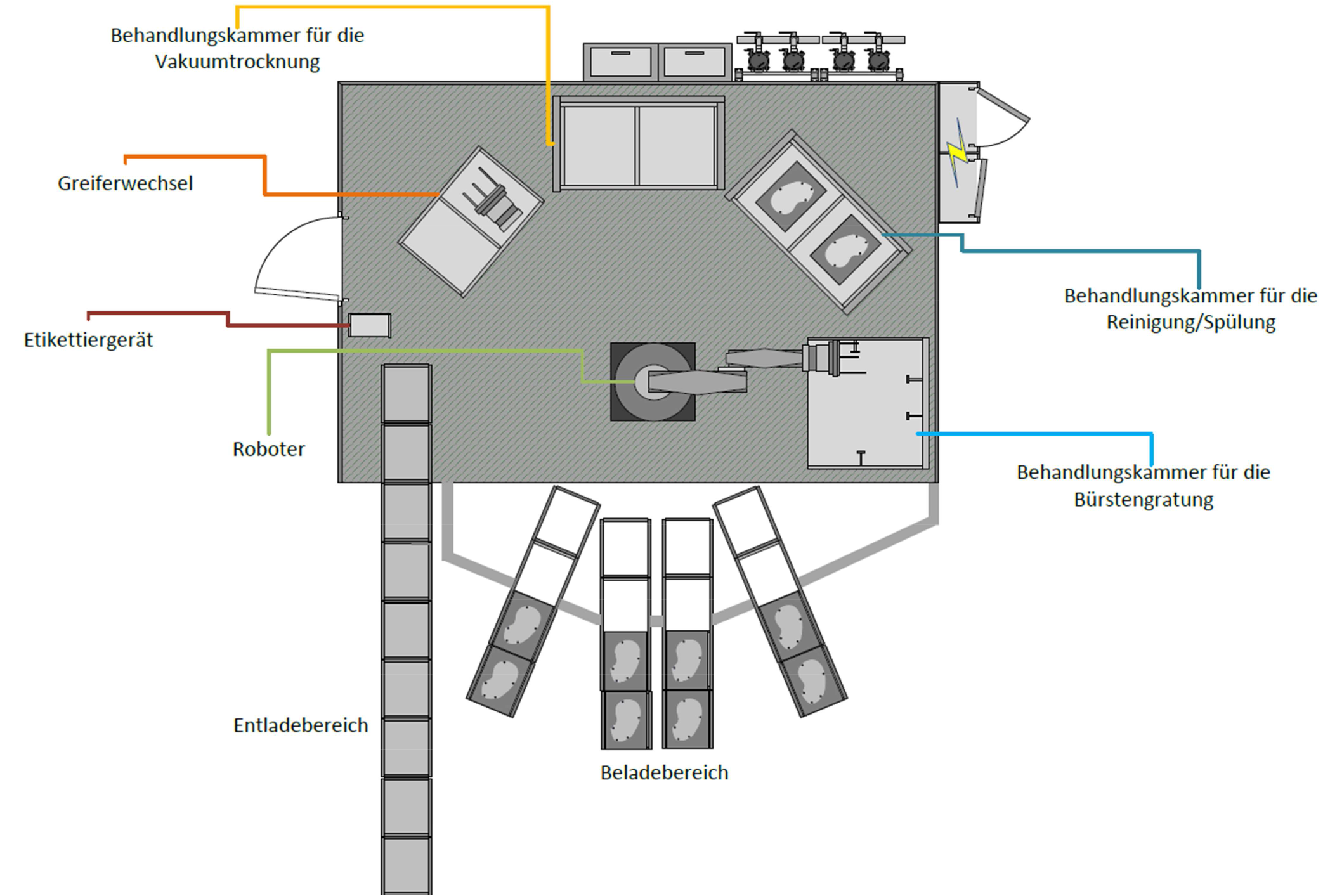 EB_Flyer-RoboFlex-Beschreibung
